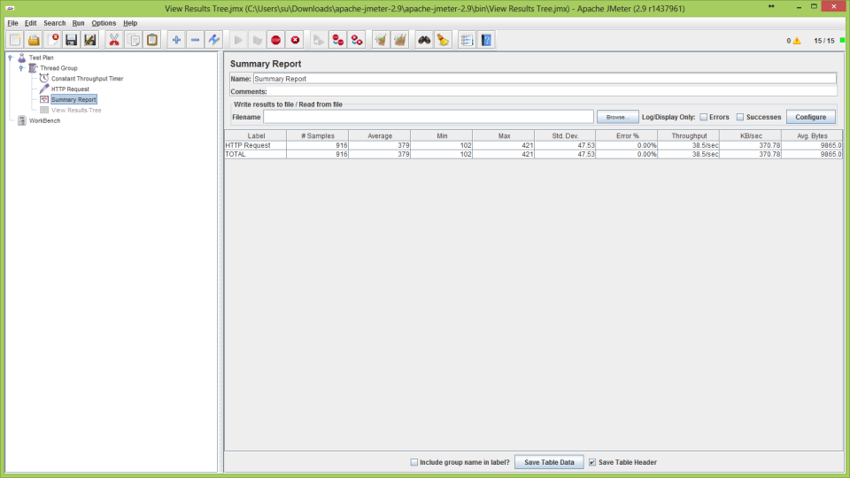 JMeter Results for AppHostHttpListenerBase